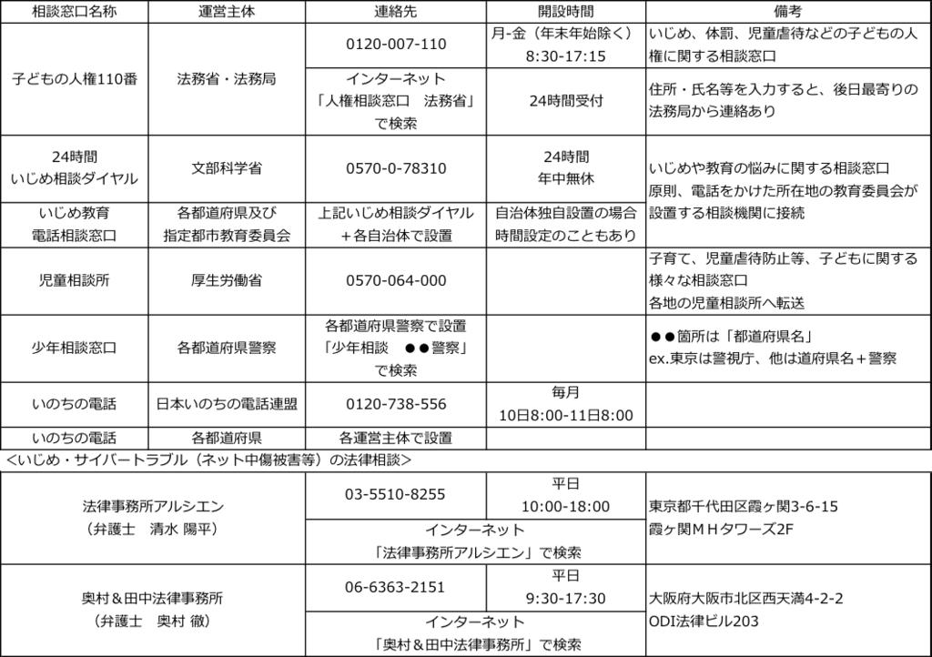 f:id:hikariba:20161122181937p:plain