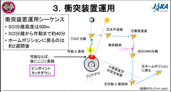f:id:hikaricanopus3:20190407211744p:plain