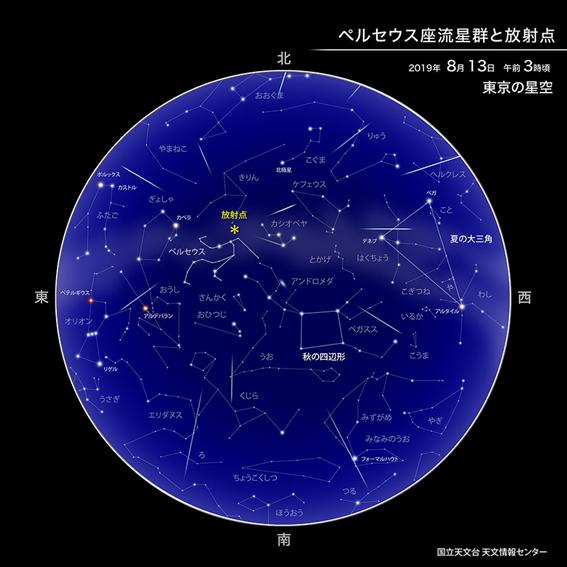 f:id:hikaricanopus3:20190728004050p:plain