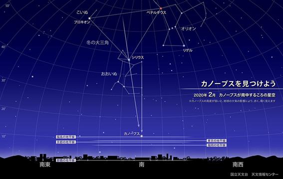 f:id:hikaricanopus3:20200125013035p:plain