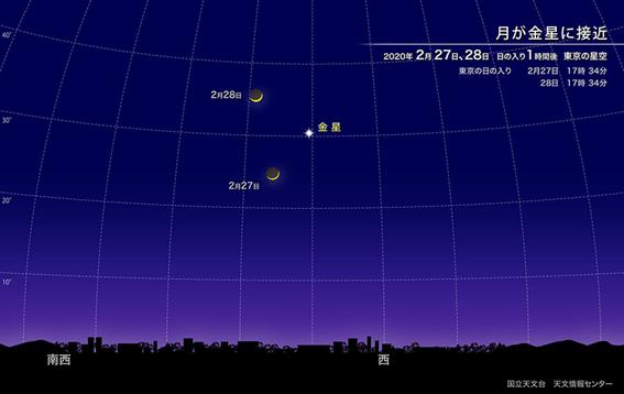 f:id:hikaricanopus3:20200125013134p:plain
