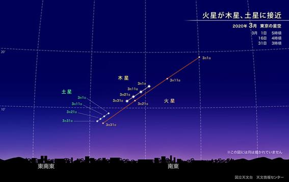 f:id:hikaricanopus3:20200220224640p:plain
