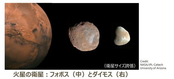 f:id:hikaricanopus3:20200227200341p:plain