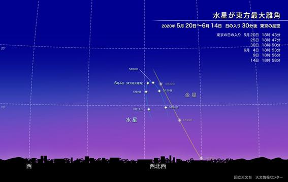 f:id:hikaricanopus3:20200520234253p:plain