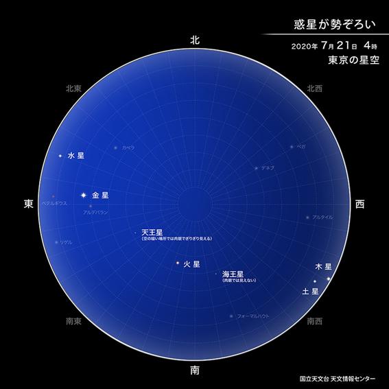 f:id:hikaricanopus3:20200617224537p:plain