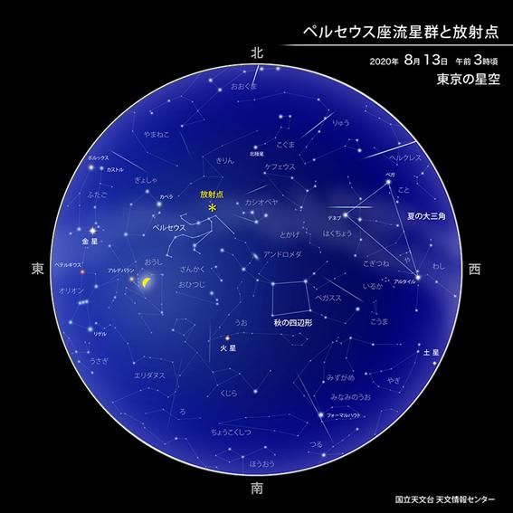 f:id:hikaricanopus3:20200722233925p:plain