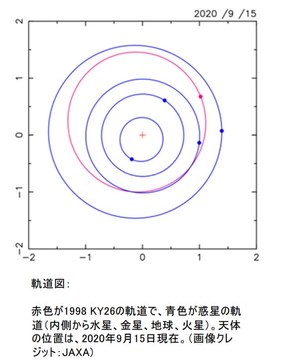 f:id:hikaricanopus3:20200926005938p:plain