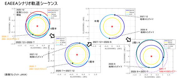 f:id:hikaricanopus3:20200926010008p:plain