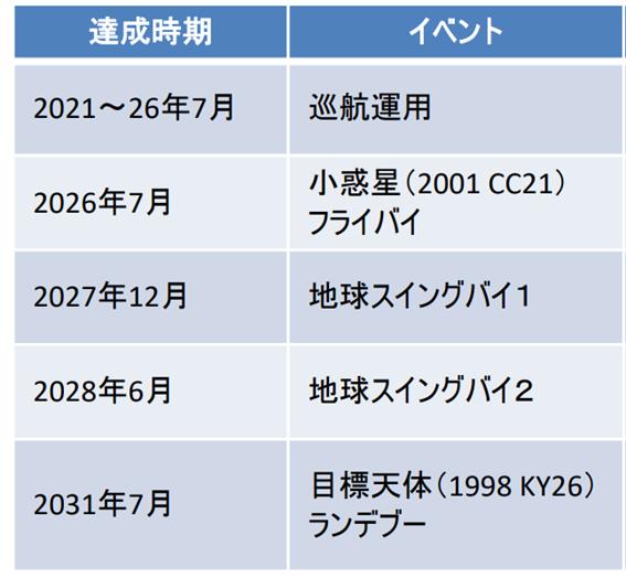 f:id:hikaricanopus3:20200926010029p:plain