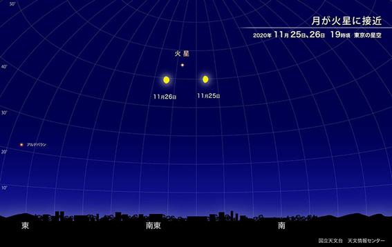 f:id:hikaricanopus3:20201022233248p:plain