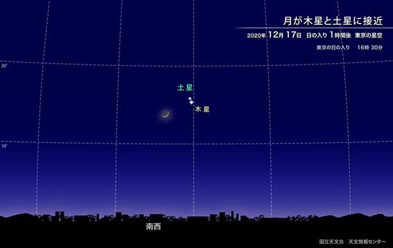 f:id:hikaricanopus3:20201119225555p:plain