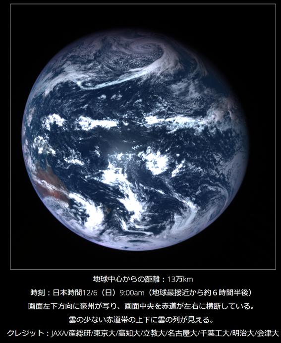 f:id:hikaricanopus3:20201230214316p:plain