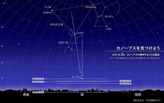 f:id:hikaricanopus3:20210121232612p:plain