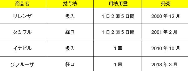 f:id:hikaritosora:20190126085146j:plain