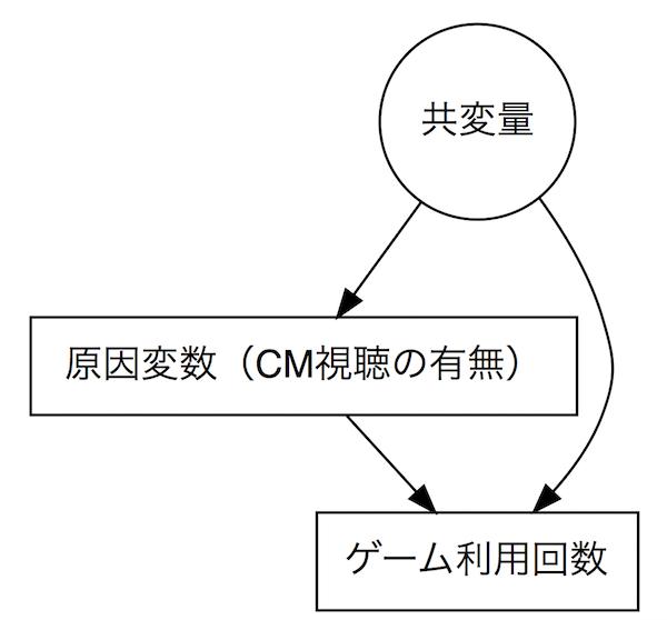 f:id:hikaru1122:20170730181643p:plain