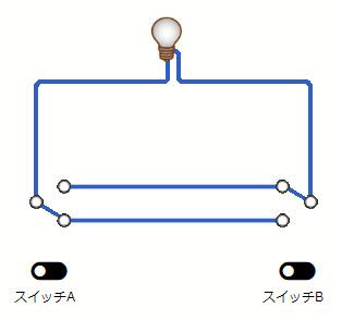 f:id:hikaru217:20200528151906j:plain