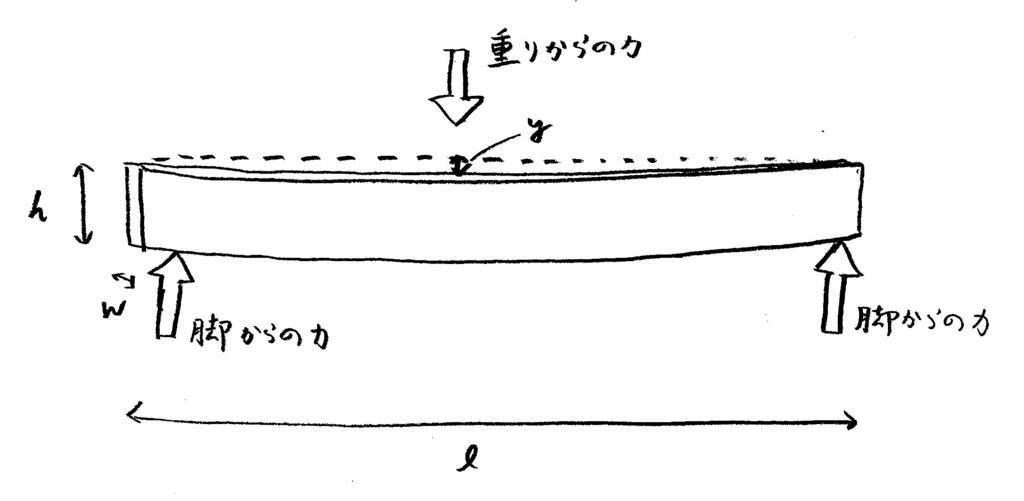 f:id:hikaru_takeuchi:20161013003830j:plain