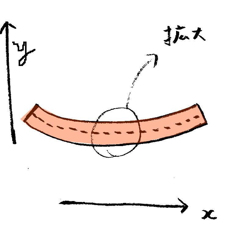 f:id:hikaru_takeuchi:20161013233248j:plain:h320