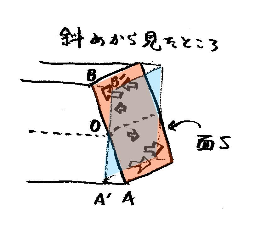 f:id:hikaru_takeuchi:20161013233718j:plain:h320