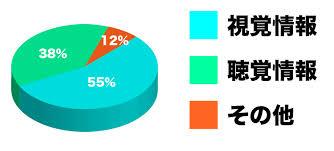 f:id:hikarujinzai:20150421134712j:plain