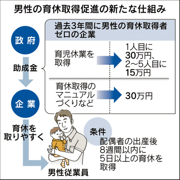 f:id:hikarujinzai:20150923132709j:plain
