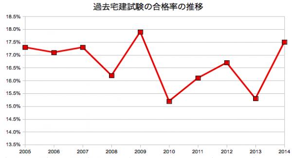 f:id:hikarujinzai:20151020074448p:plain