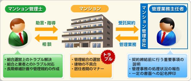 f:id:hikarujinzai:20151024083011p:plain