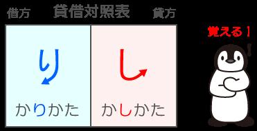 f:id:hikarujinzai:20151108161959p:plain
