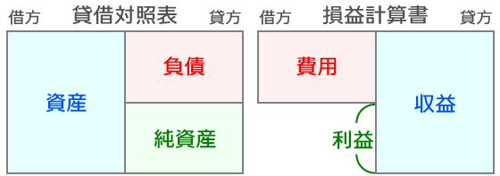 f:id:hikarujinzai:20151108162102p:plain