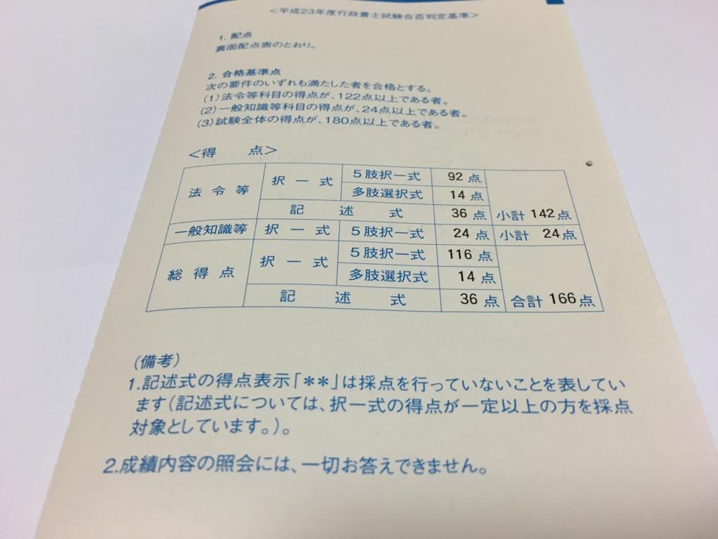 f:id:hikarujinzai:20151111051417j:plain