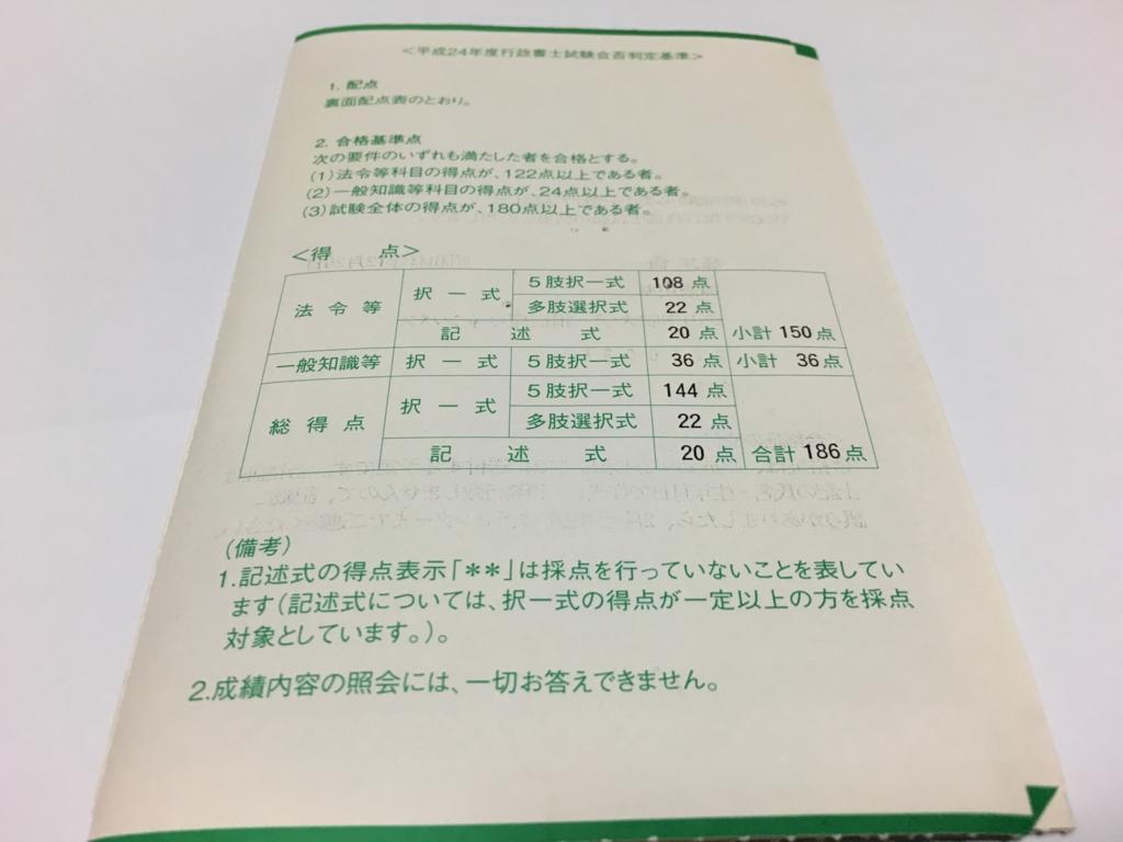 f:id:hikarujinzai:20151111051921j:plain
