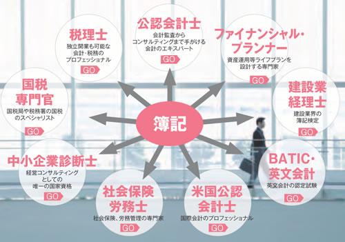 f:id:hikarujinzai:20151115080440j:plain