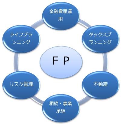 f:id:hikarujinzai:20151212095906p:plain