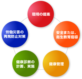 f:id:hikarujinzai:20151227171915p:plain