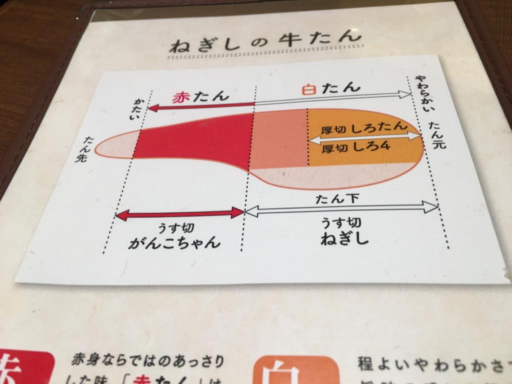 f:id:hikarujinzai:20160422045927j:plain