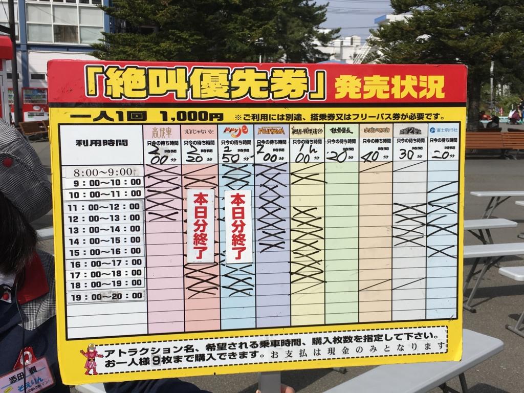 「富士急 待ち時間」の画像検索結果