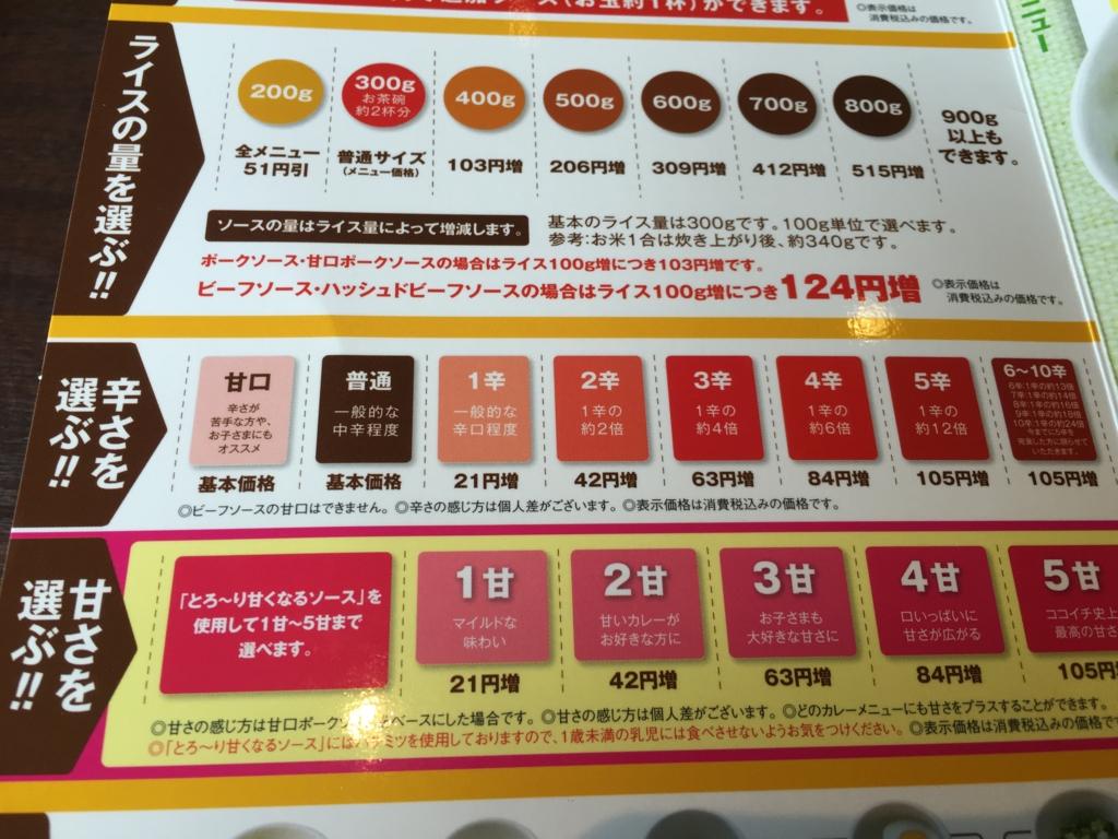 f:id:hikarujinzai:20160614124713j:plain