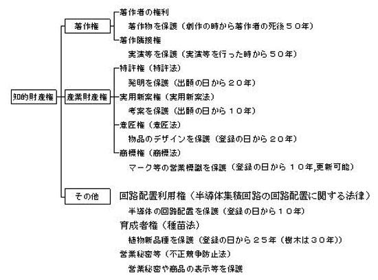 f:id:hikarujinzai:20160627212844j:plain
