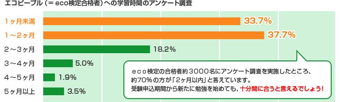 f:id:hikarujinzai:20160720115447p:plain