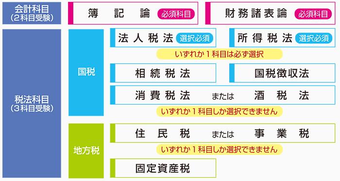 f:id:hikarujinzai:20170808075823p:plain