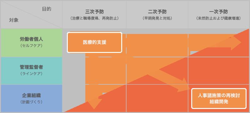 f:id:hikarujinzai:20171101061603p:plain