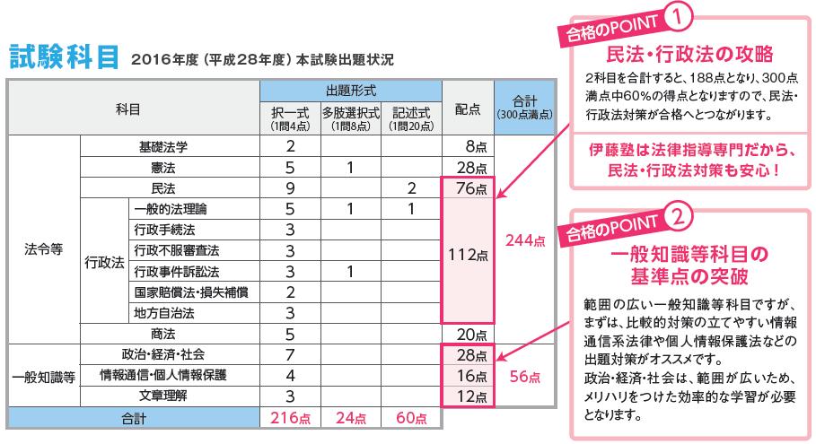 f:id:hikarujinzai:20171106154713p:plain