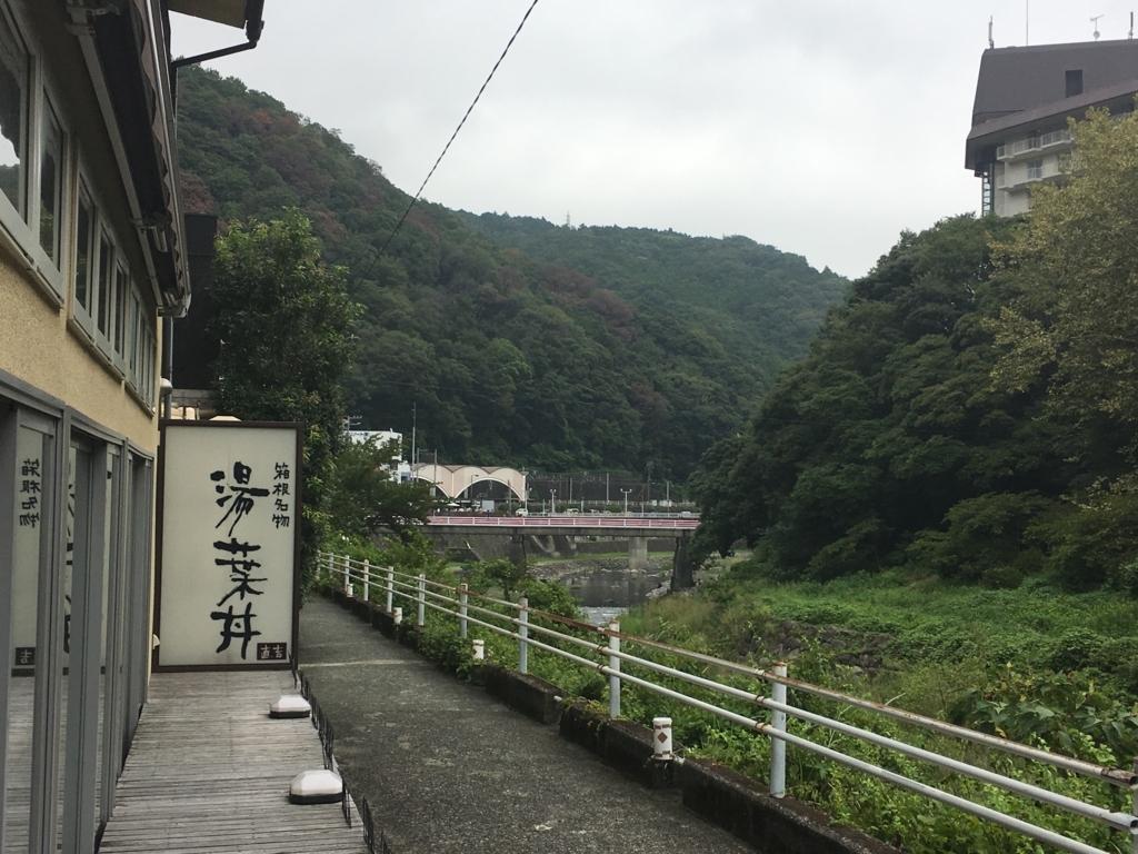 f:id:hikarujinzai:20180813103705j:plain
