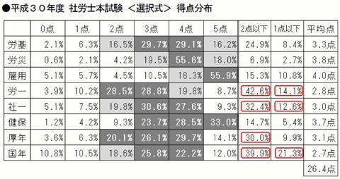 f:id:hikarujinzai:20180910055609j:plain