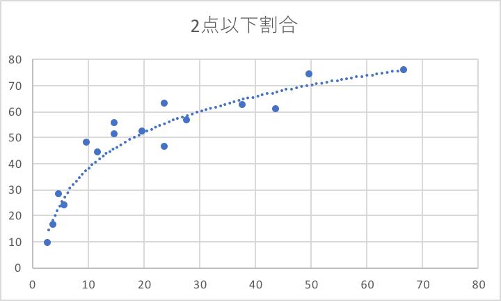 f:id:hikarujinzai:20180920210338p:plain