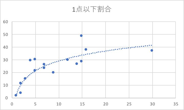 f:id:hikarujinzai:20180920210403p:plain