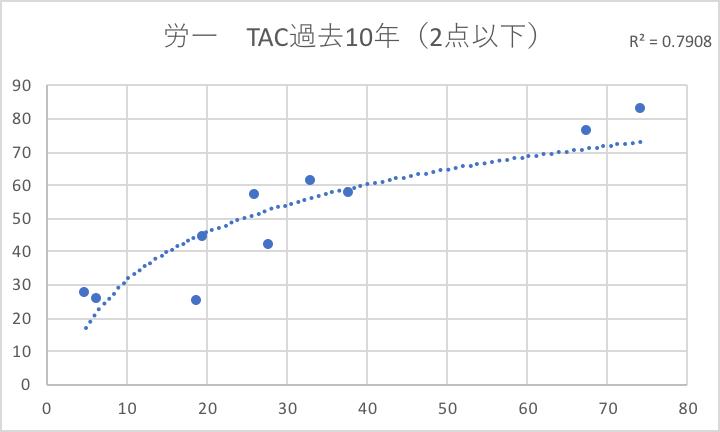 f:id:hikarujinzai:20180921203821p:plain