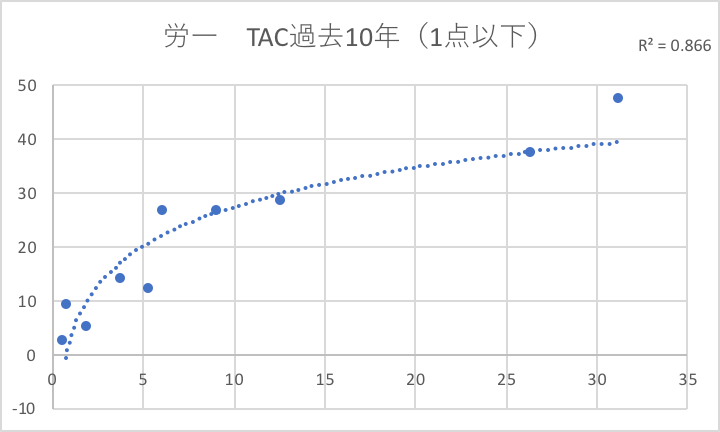 f:id:hikarujinzai:20180921203909p:plain