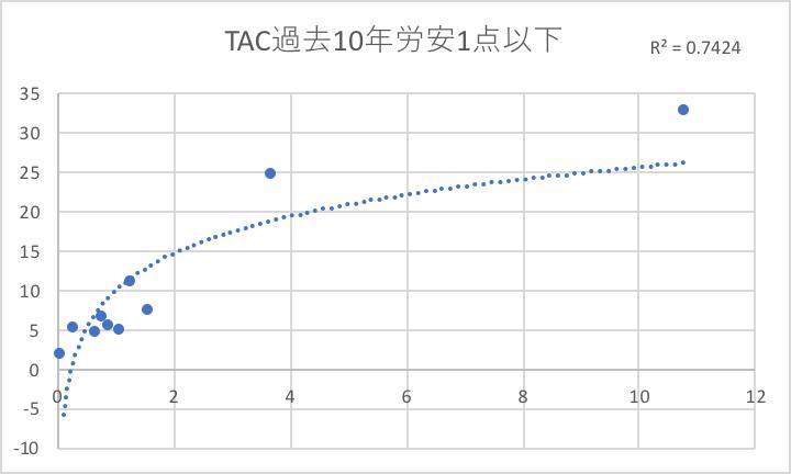 f:id:hikarujinzai:20180924202158p:plain