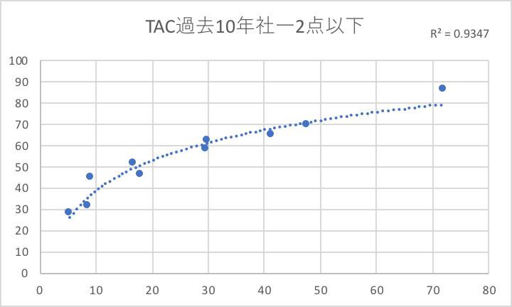 f:id:hikarujinzai:20180929234224p:plain